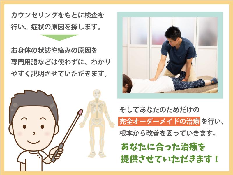 お身体の状況に合わせた施術と説明